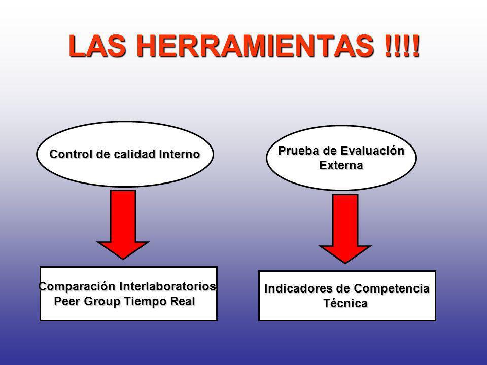 LAS HERRAMIENTAS !!!! Control de calidad Interno Prueba de Evaluación