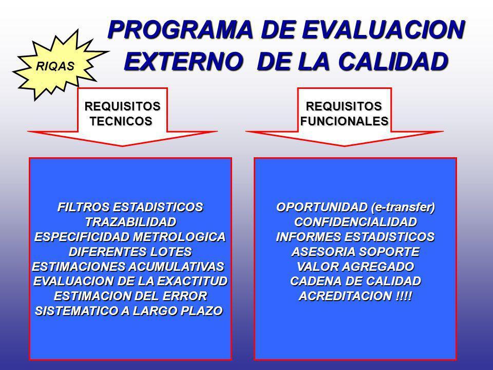 PROGRAMA DE EVALUACION EXTERNO DE LA CALIDAD