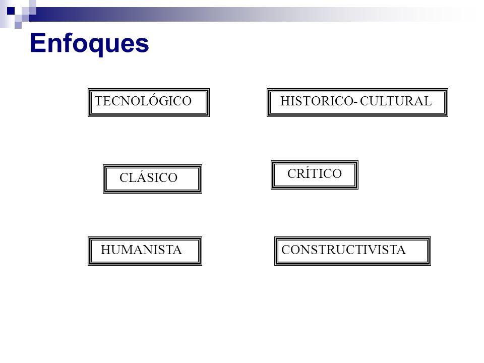 Enfoques TECNOLÓGICO HISTORICO- CULTURAL CRÍTICO CLÁSICO HUMANISTA