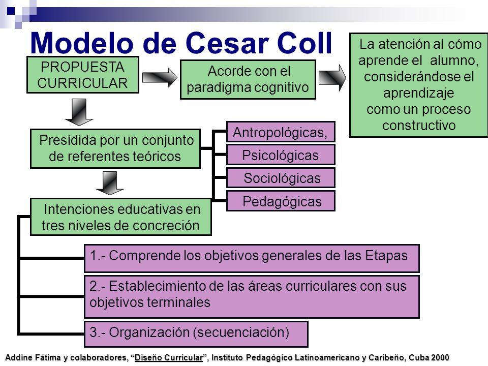 Modelo de Cesar Coll La atención al cómo aprende el alumno, considerándose el aprendizaje. como un proceso constructivo.