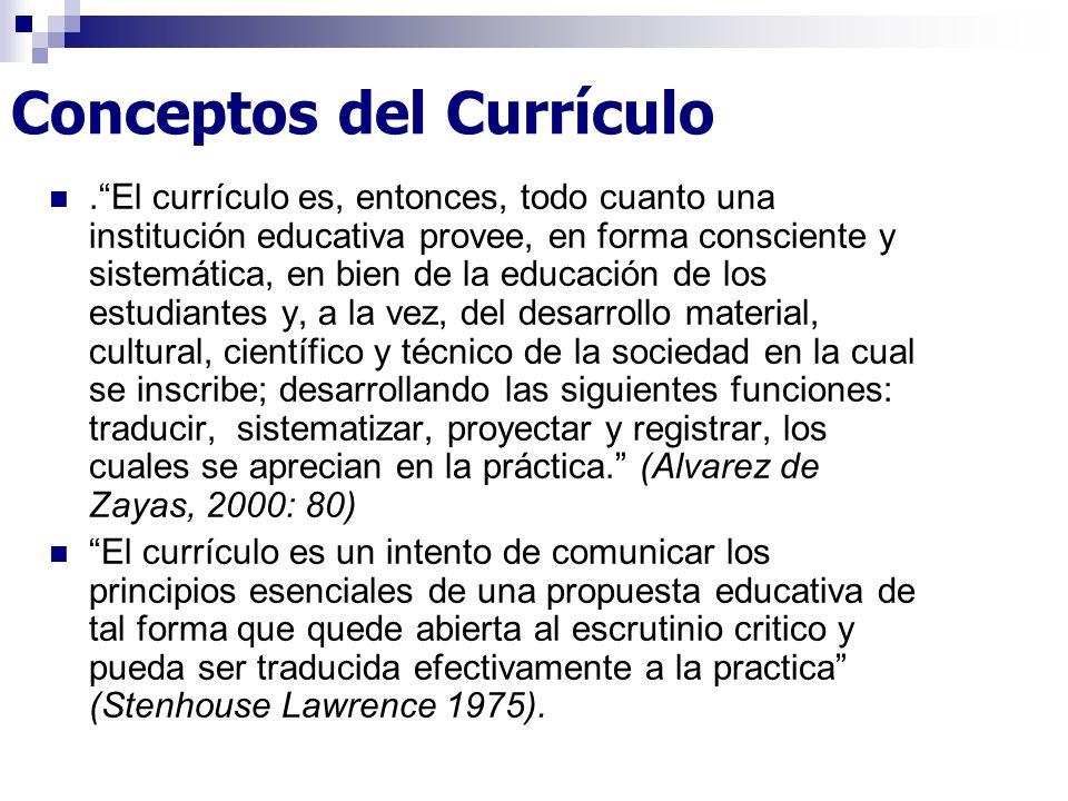 Conceptos del Currículo
