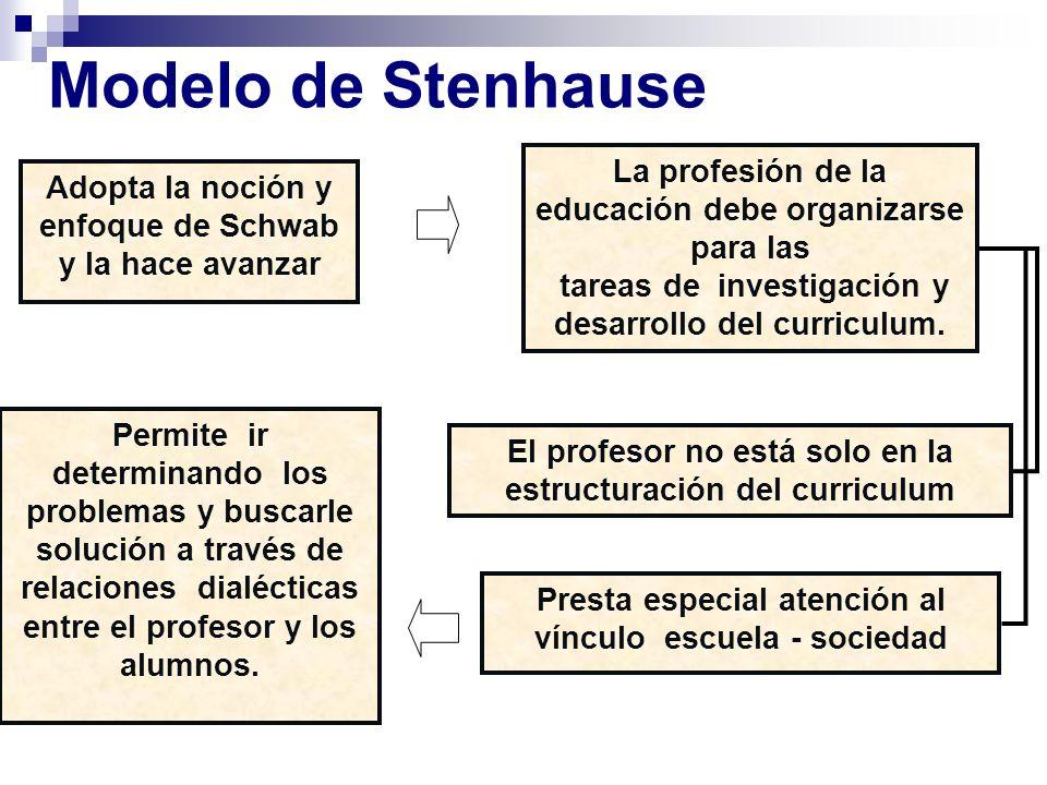 Modelo de Stenhause La profesión de la educación debe organizarse para las. tareas de investigación y desarrollo del curriculum.