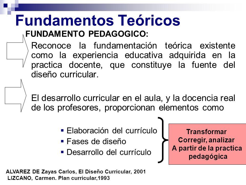 Fundamentos Teóricos FUNDAMENTO PEDAGOGICO: