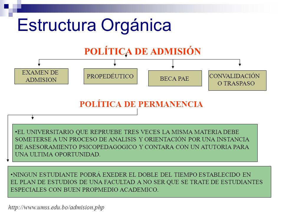 Estructura Orgánica POLÍTICA DE ADMISIÓN POLÍTICA DE PERMANENCIA