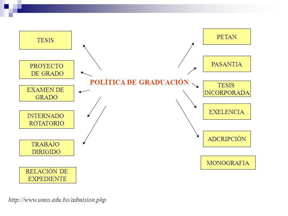 POLÍTICA DE GRADUACIÓN