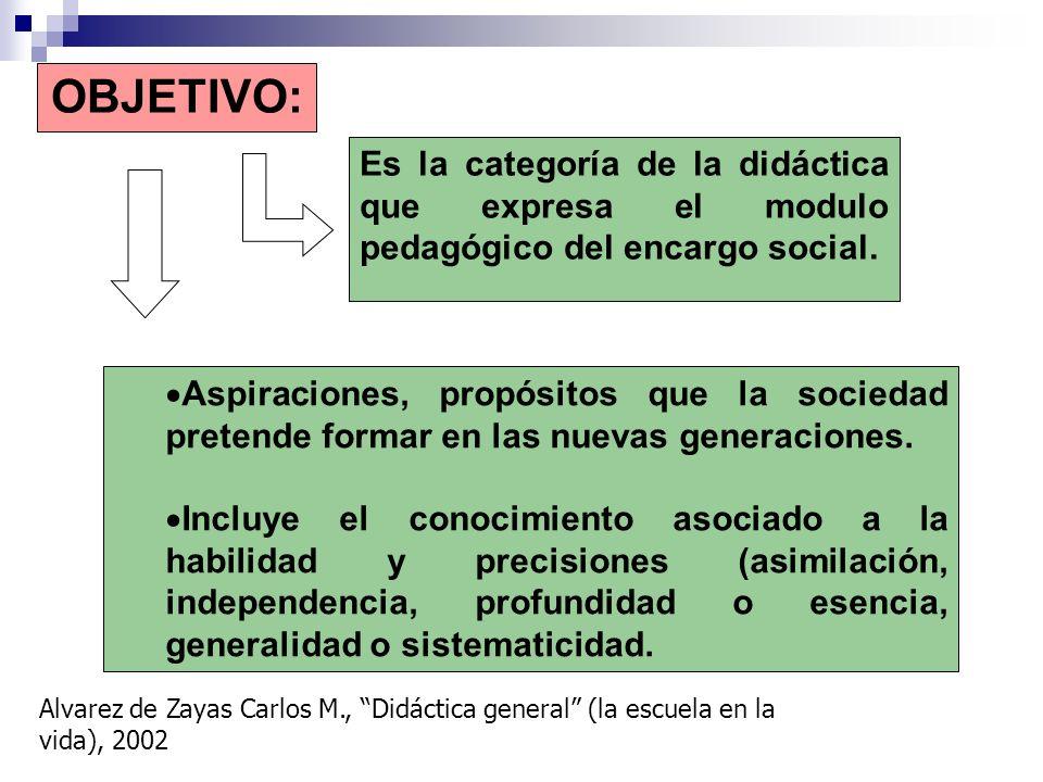 OBJETIVO: Es la categoría de la didáctica que expresa el modulo pedagógico del encargo social.