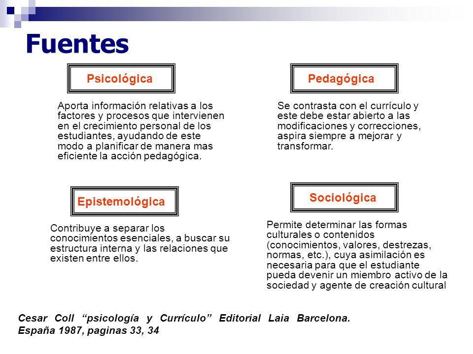 Fuentes Psicológica Pedagógica Sociológica Epistemológica