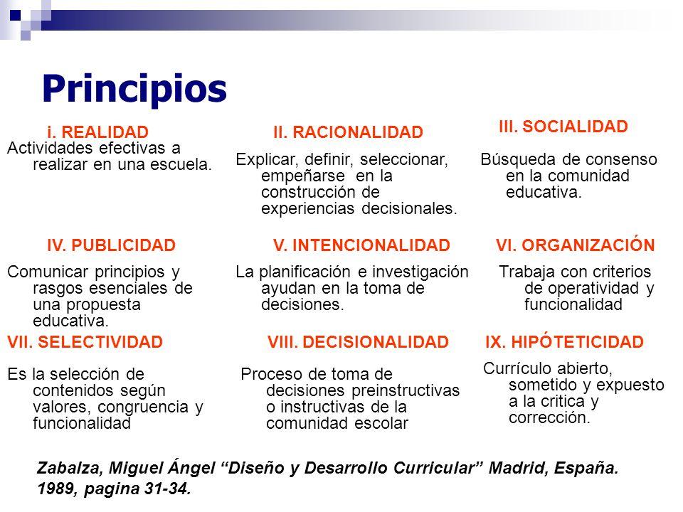 Principios III. SOCIALIDAD i. REALIDAD II. RACIONALIDAD