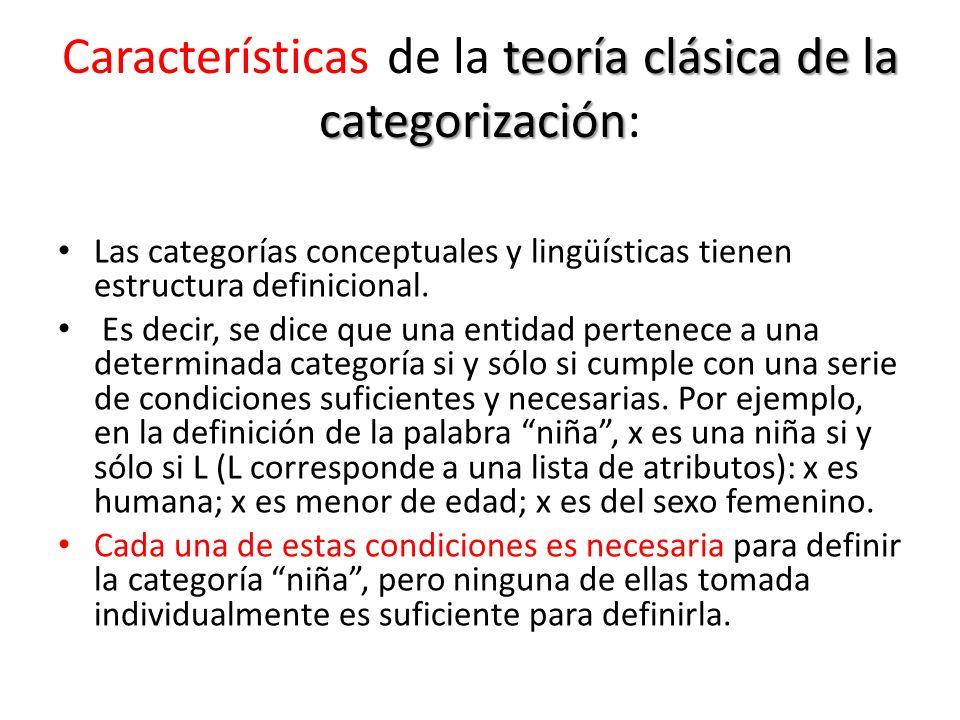 Características de la teoría clásica de la categorización:
