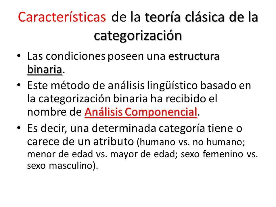 Características de la teoría clásica de la categorización