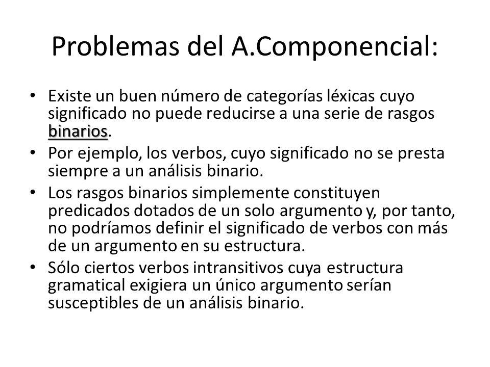 Problemas del A.Componencial: