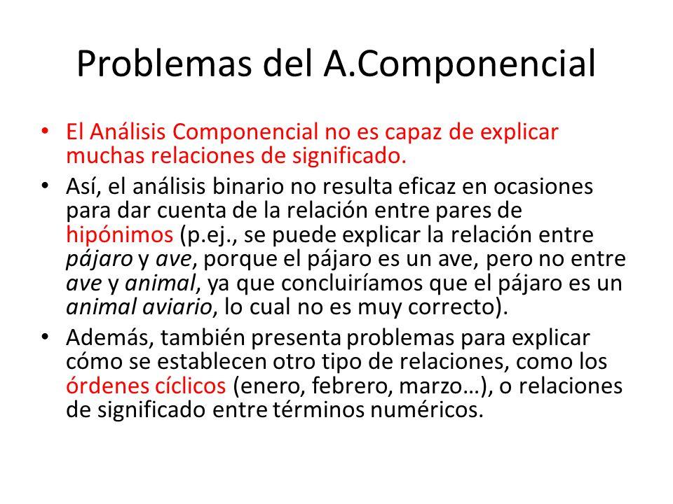 Problemas del A.Componencial