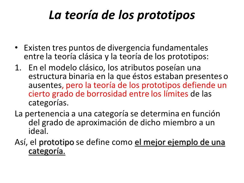 La teoría de los prototipos