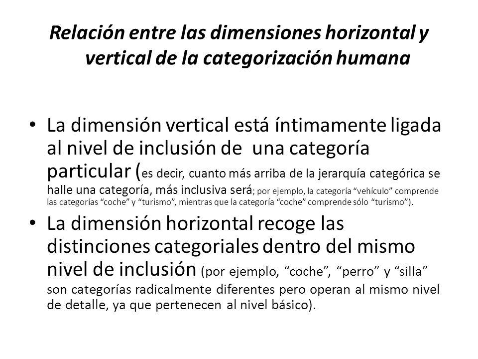 Relación entre las dimensiones horizontal y vertical de la categorización humana