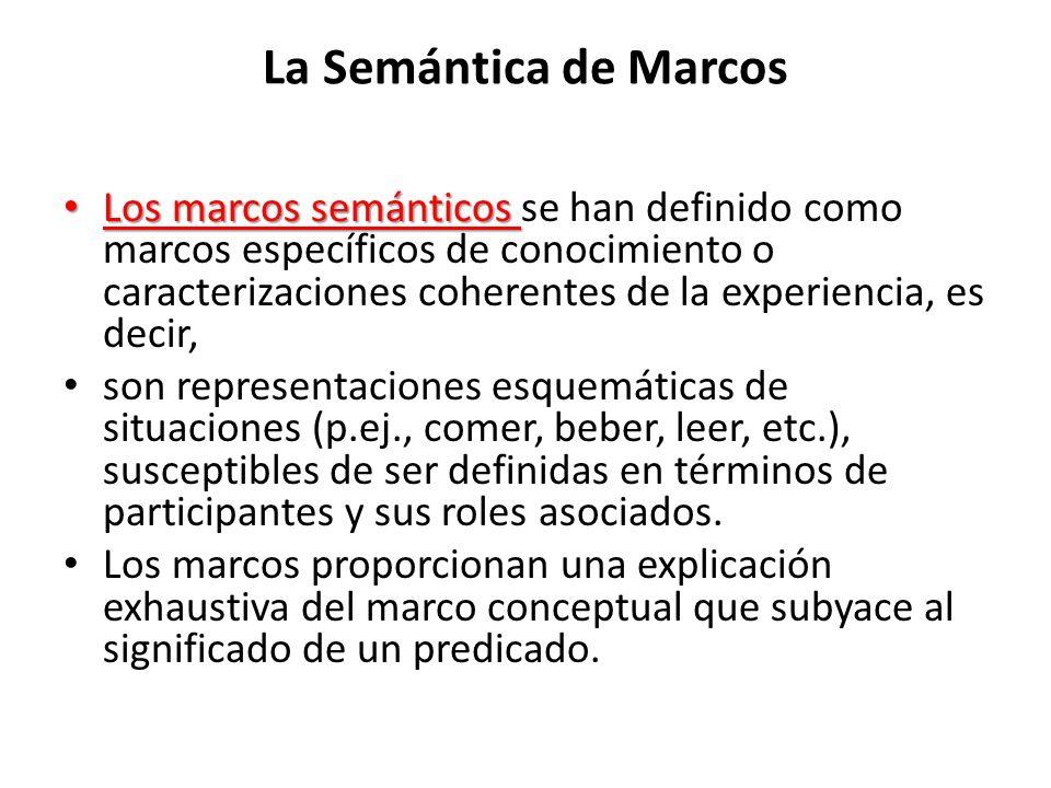 La Semántica de Marcos