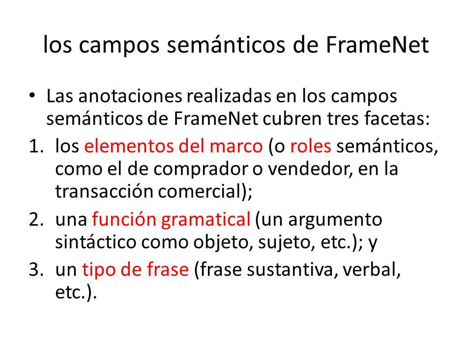 los campos semánticos de FrameNet