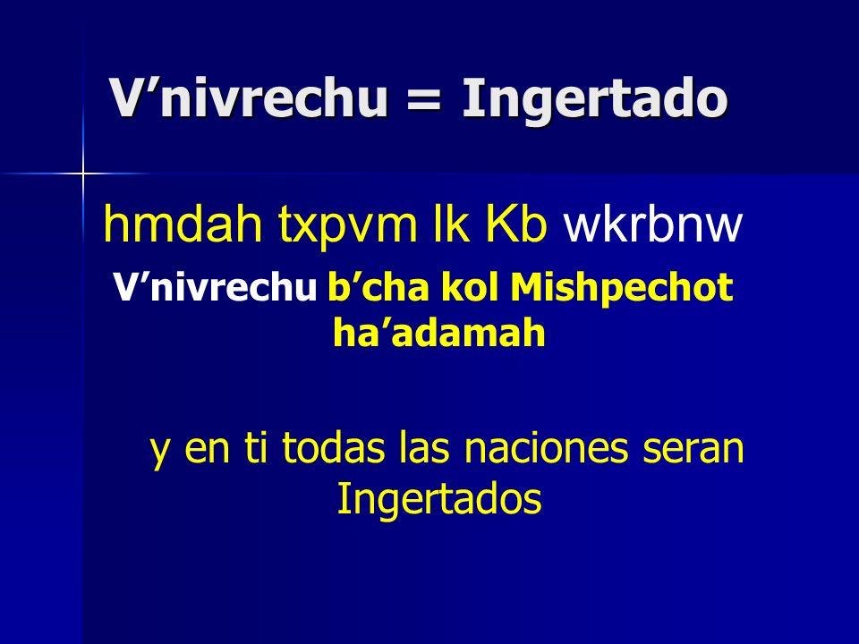V'nivrechu = Ingertado