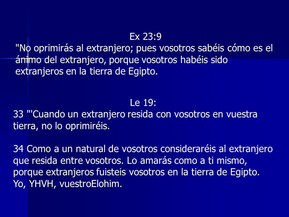 Ex 23:9