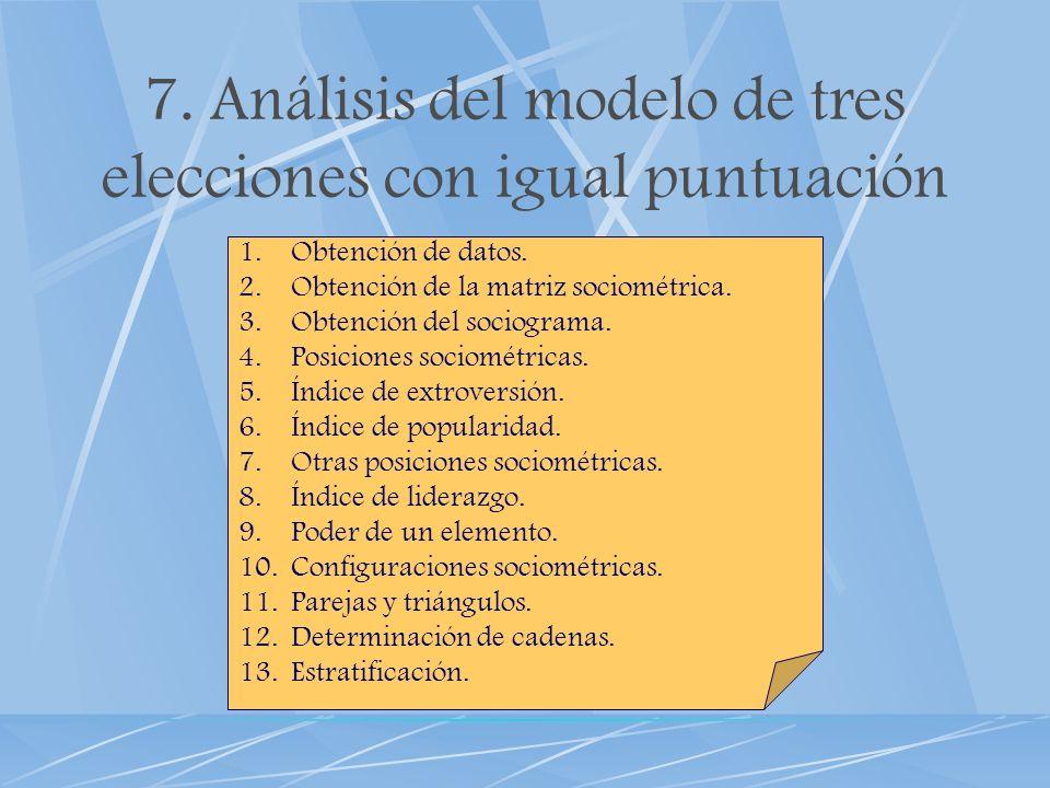 7. Análisis del modelo de tres elecciones con igual puntuación
