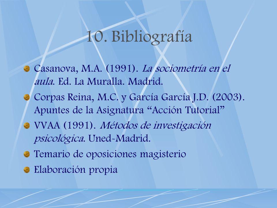10. Bibliografía Casanova, M.A. (1991). La sociometría en el aula. Ed. La Muralla. Madrid.