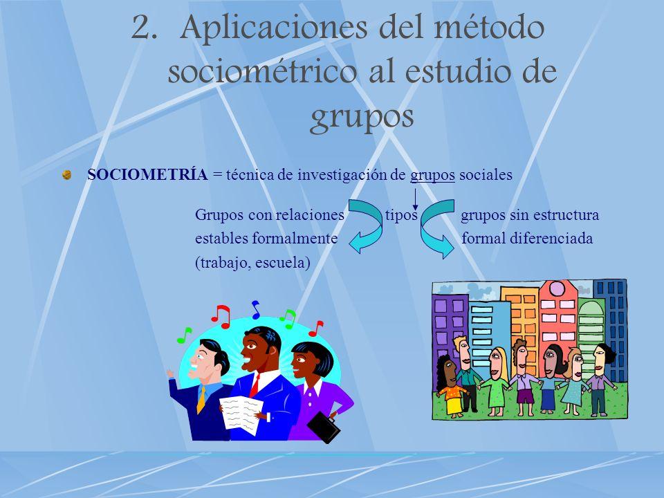 Aplicaciones del método sociométrico al estudio de grupos