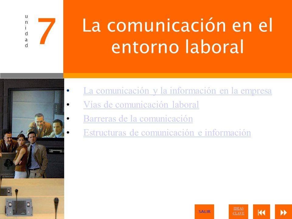 La comunicación en el entorno laboral
