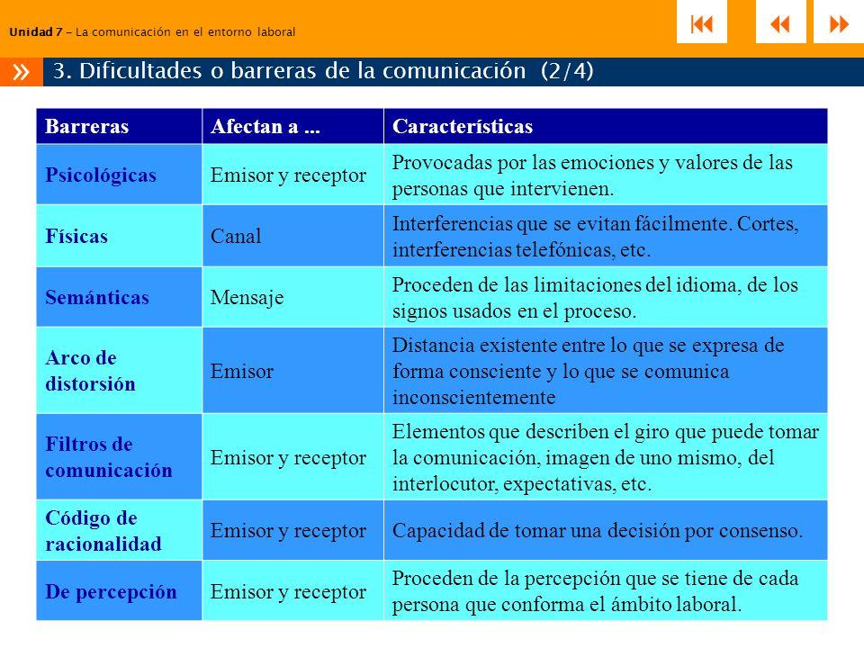 3. Dificultades o barreras de la comunicación (2/4)