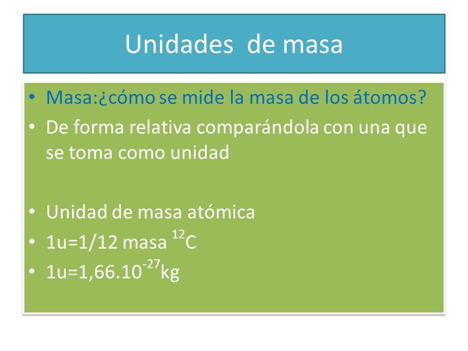 Unidades de masa Masa:¿cómo se mide la masa de los átomos