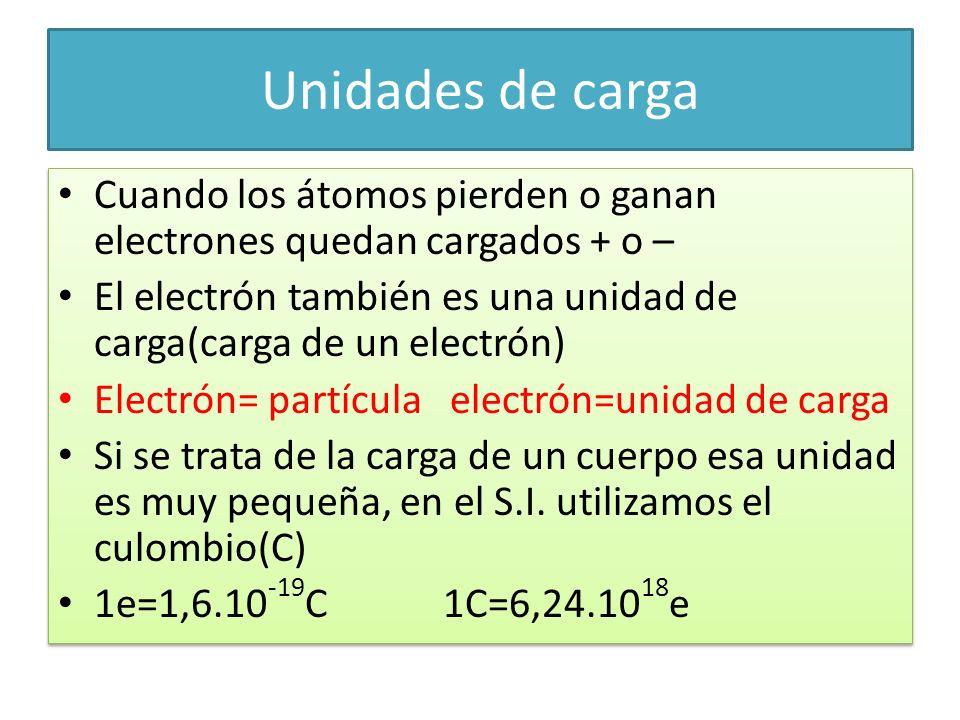 Unidades de carga Cuando los átomos pierden o ganan electrones quedan cargados + o –