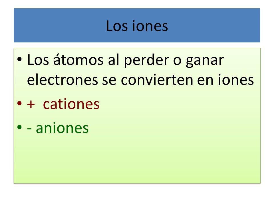 Los iones Los átomos al perder o ganar electrones se convierten en iones + cationes - aniones