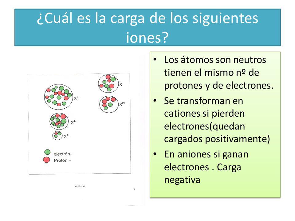 ¿Cuál es la carga de los siguientes iones