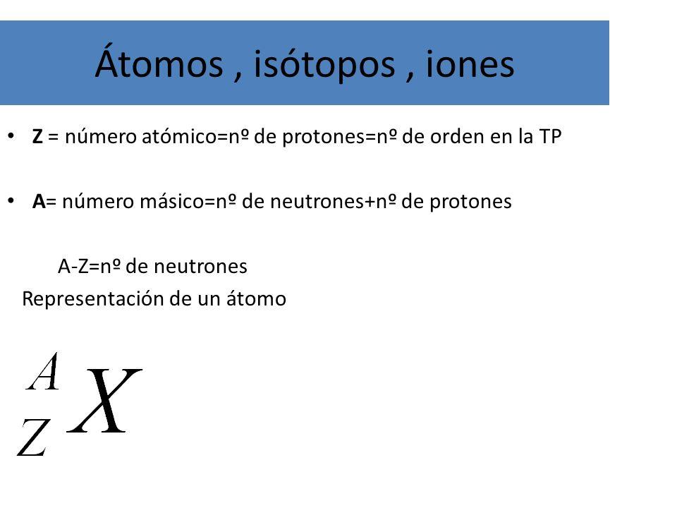 Átomos , isótopos , iones Z = número atómico=nº de protones=nº de orden en la TP. A= número másico=nº de neutrones+nº de protones.