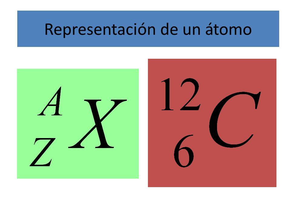 Representación de un átomo