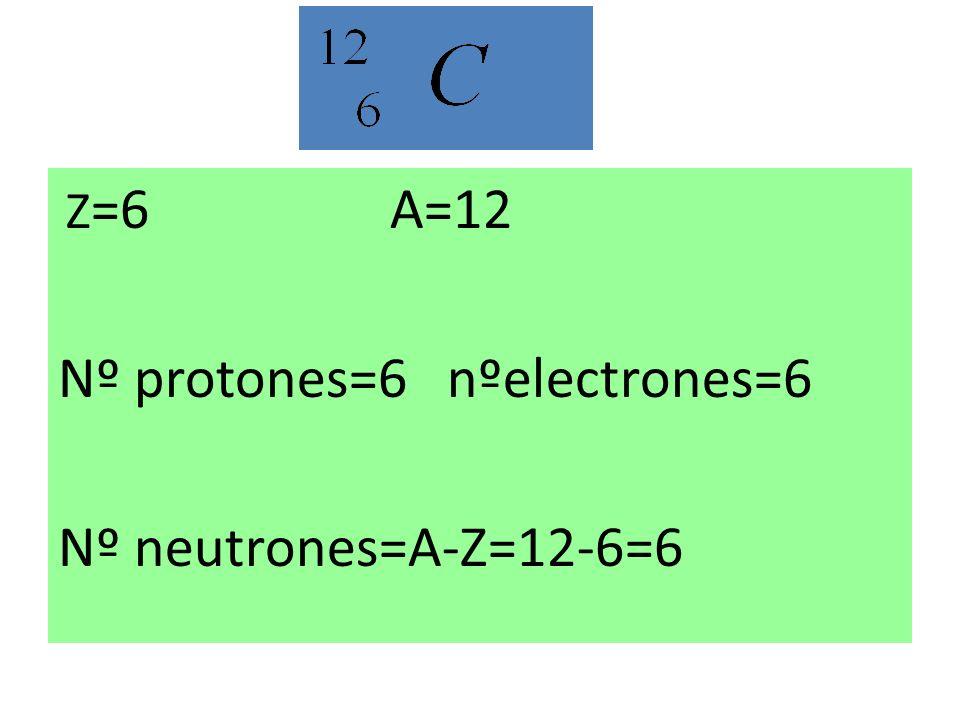 Nº protones=6 nºelectrones=6 Nº neutrones=A-Z=12-6=6