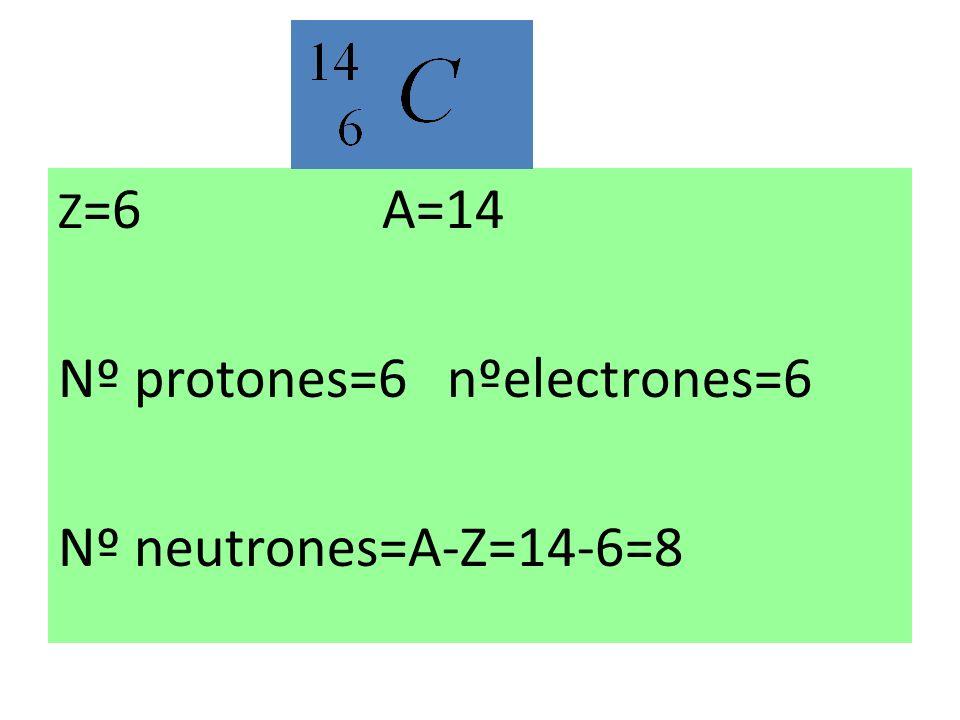 Nº protones=6 nºelectrones=6 Nº neutrones=A-Z=14-6=8