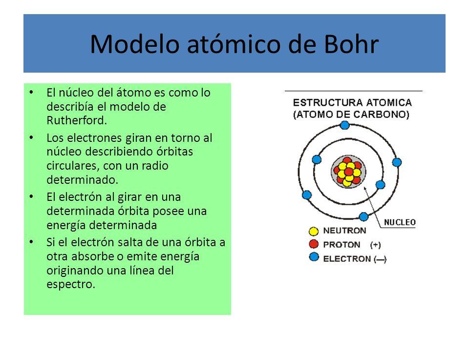 Modelo atómico de Bohr El núcleo del átomo es como lo describía el modelo de Rutherford.