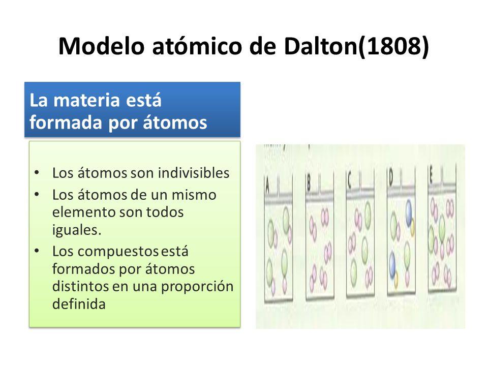 Modelo atómico de Dalton(1808)