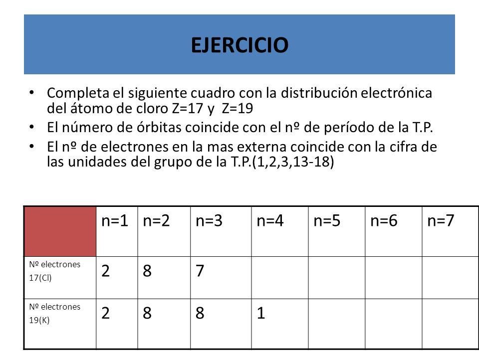 EJERCICIO n=1 n=2 n=3 n=4 n=5 n=6 n=7 2 8 7 1