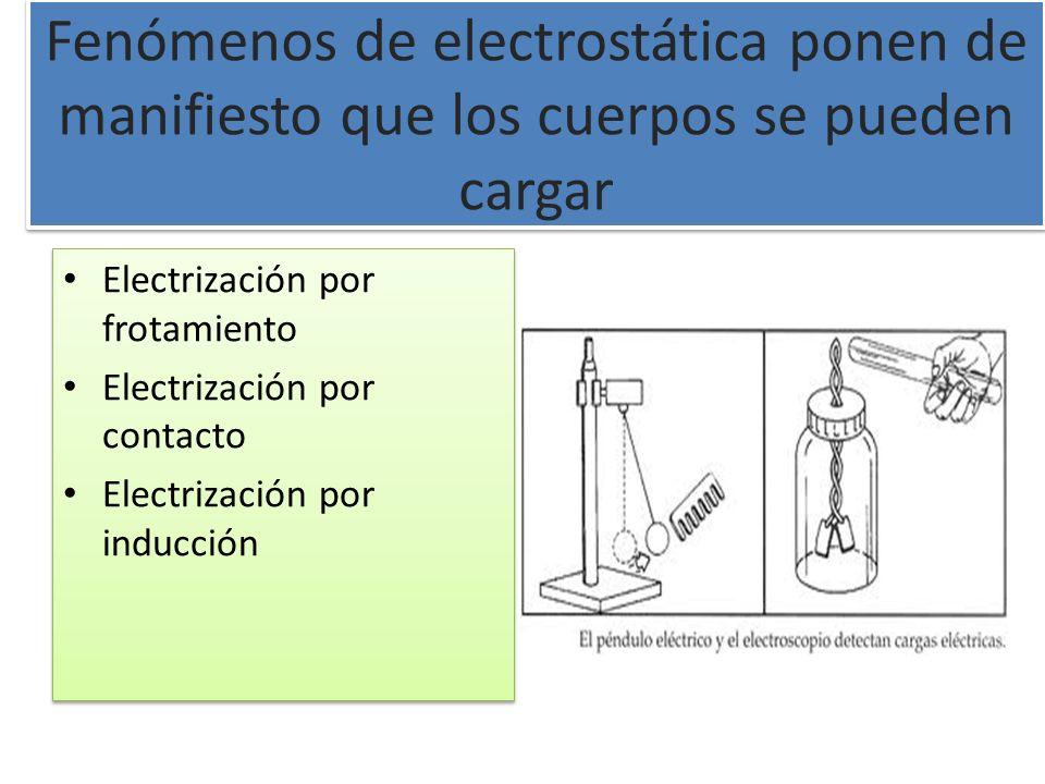 Fenómenos de electrostática ponen de manifiesto que los cuerpos se pueden cargar