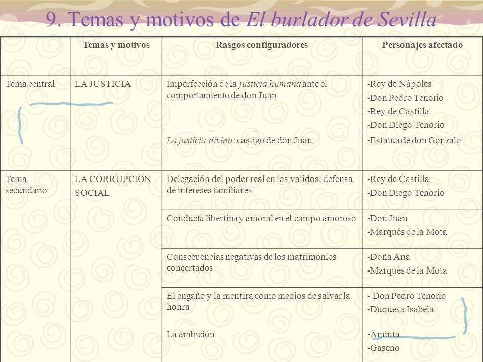 9. Temas y motivos de El burlador de Sevilla