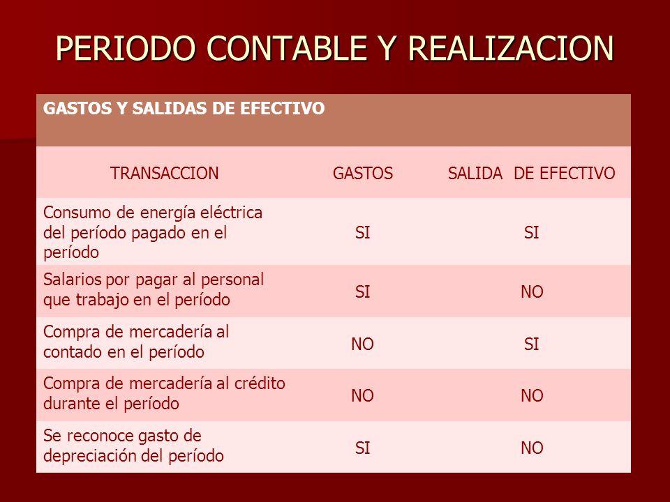 PERIODO CONTABLE Y REALIZACION
