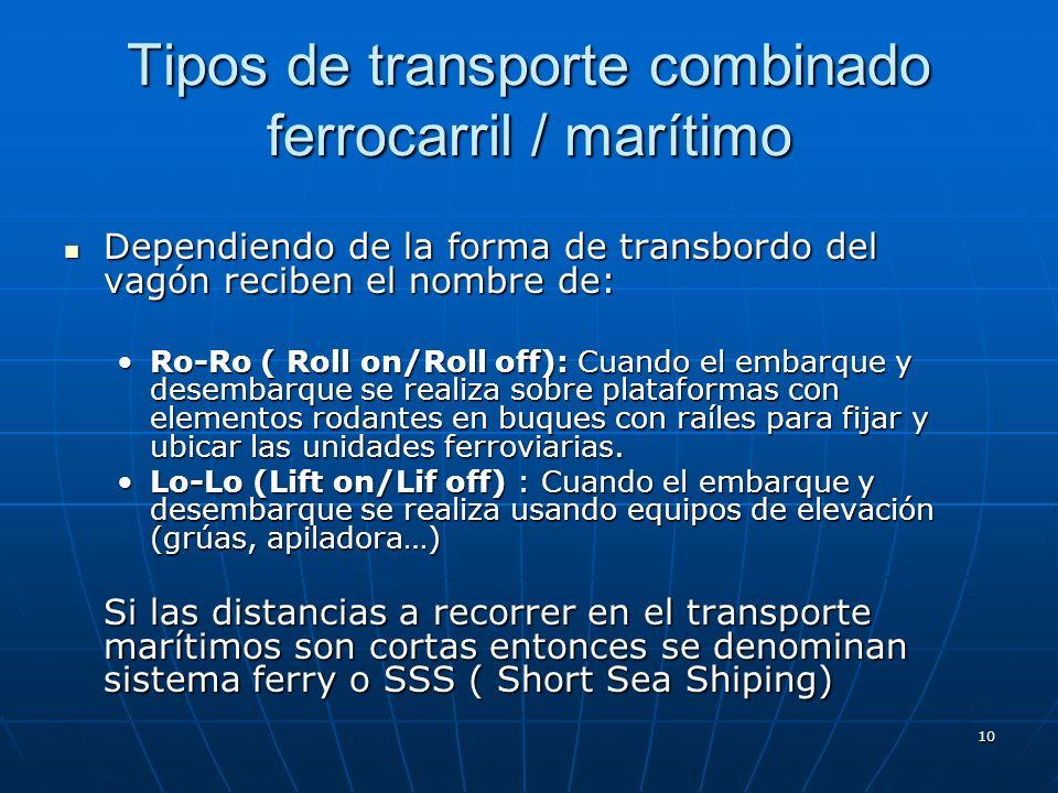 Tipos de transporte combinado ferrocarril / marítimo