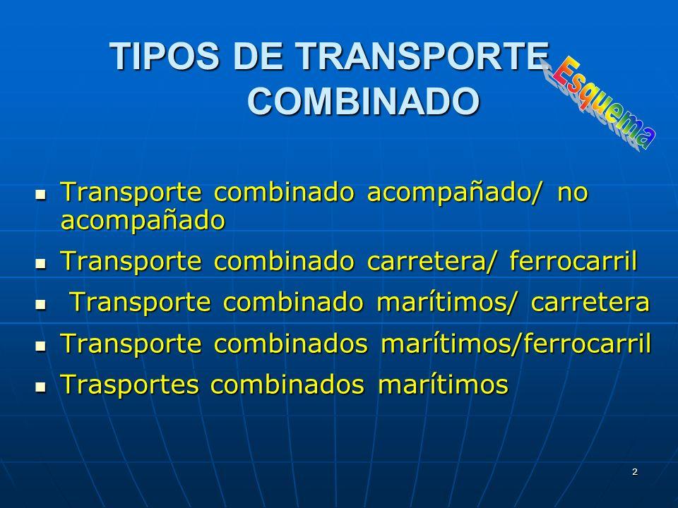 TIPOS DE TRANSPORTE COMBINADO