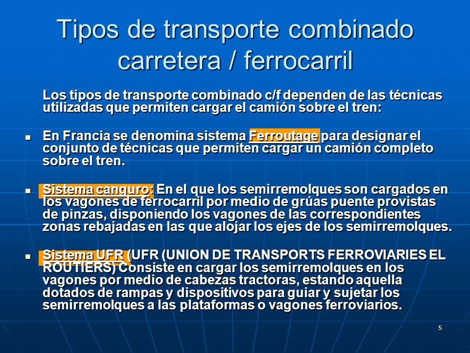 Tipos de transporte combinado carretera / ferrocarril