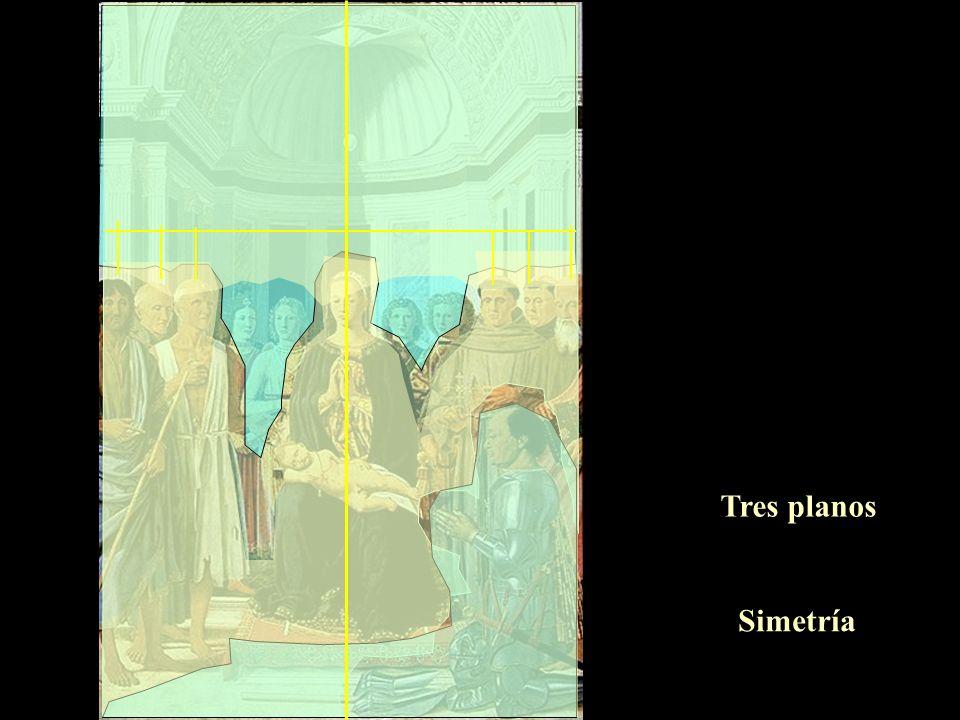 Tres planos Simetría