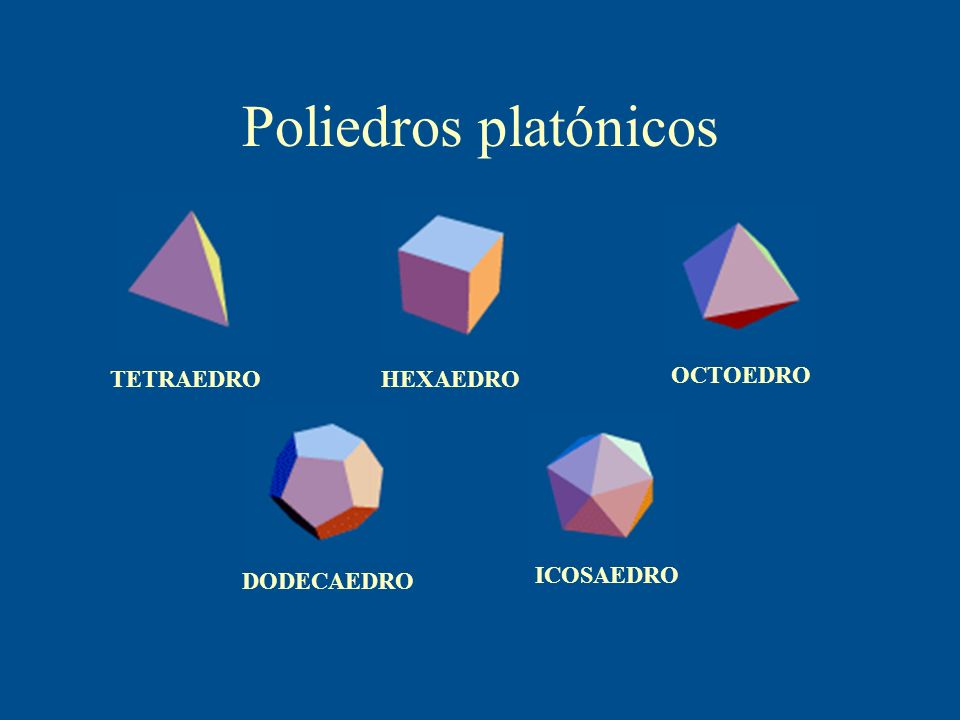 Poliedros platónicos TETRAEDRO HEXAEDRO OCTOEDRO DODECAEDRO ICOSAEDRO