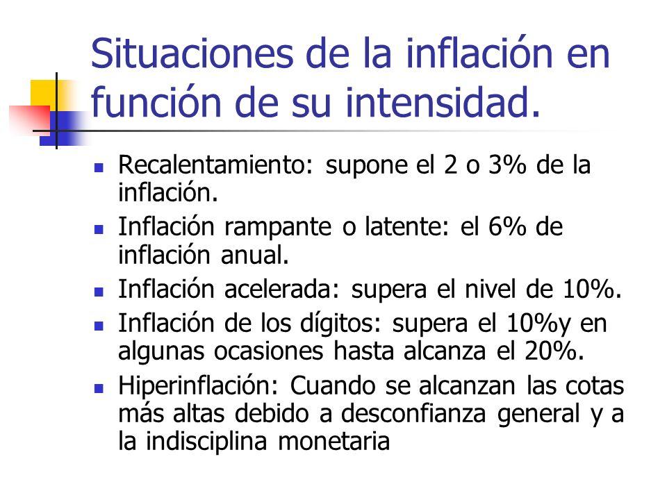 Situaciones de la inflación en función de su intensidad.