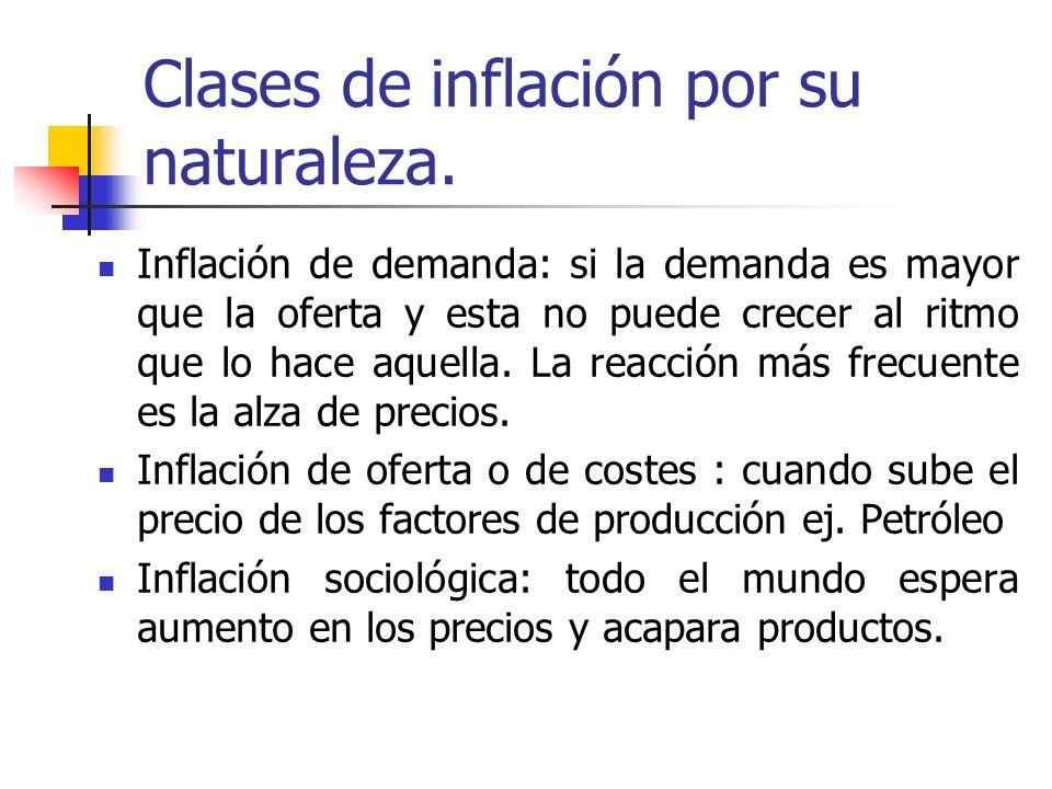 Clases de inflación por su naturaleza.