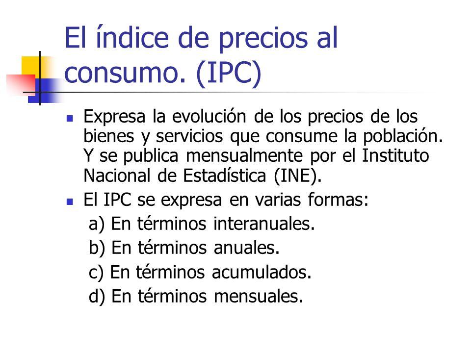 El índice de precios al consumo. (IPC)
