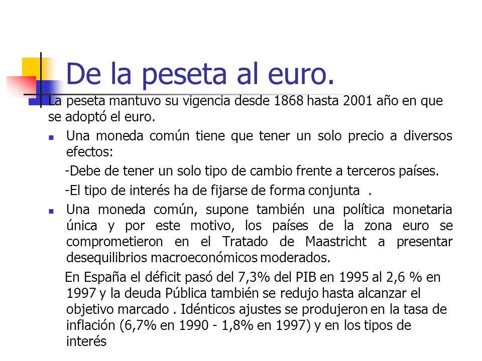 De la peseta al euro.La peseta mantuvo su vigencia desde 1868 hasta 2001 año en que se adoptó el euro.